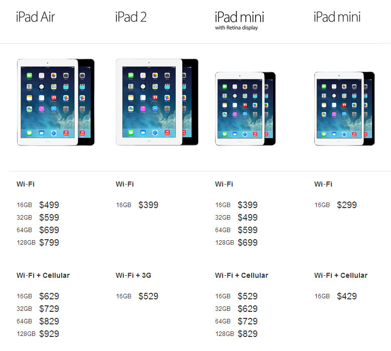 The 40 iPad models