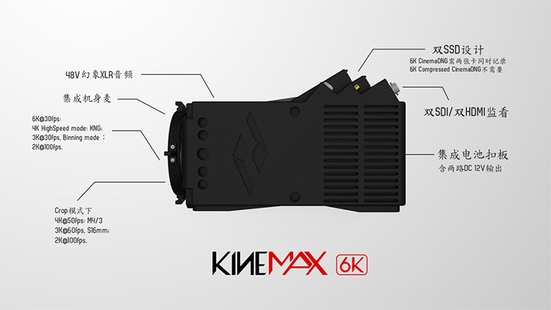 Kinefinity KineMAX 6K Topview