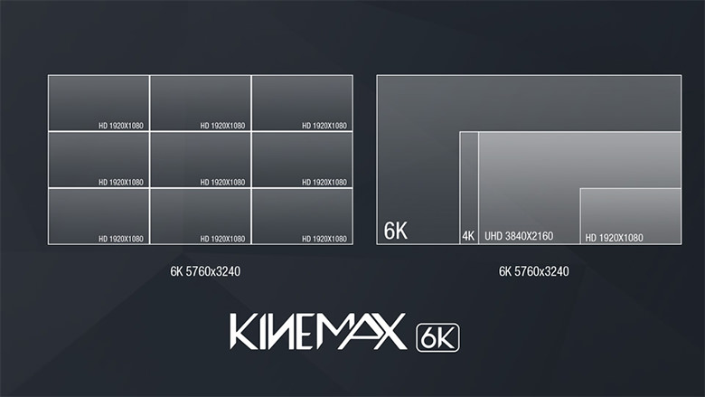 Kinefinity KineMAX 6K Resolution